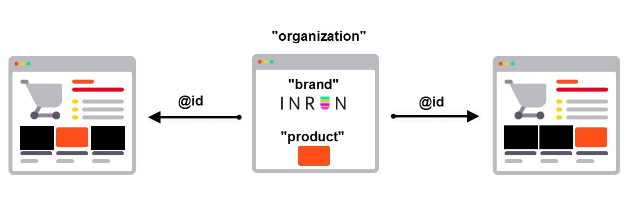 estructura_json_ld_ecommerce
